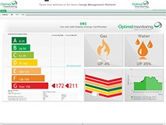 Energy Monitoring Dashboard